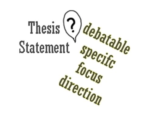 Formulating research questions for your dissertation - Scribbr